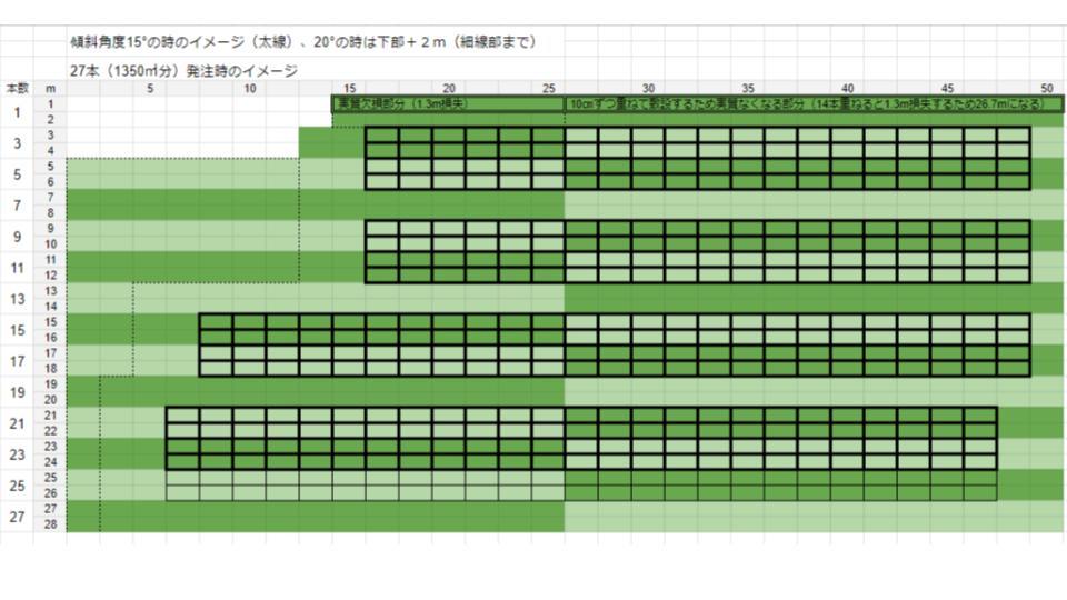 防草シートレイアウト図